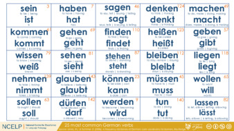File details German_25_most_common_verbs_HANDOUT.pdf